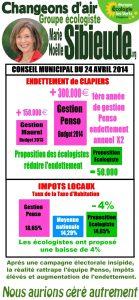 lc-budget