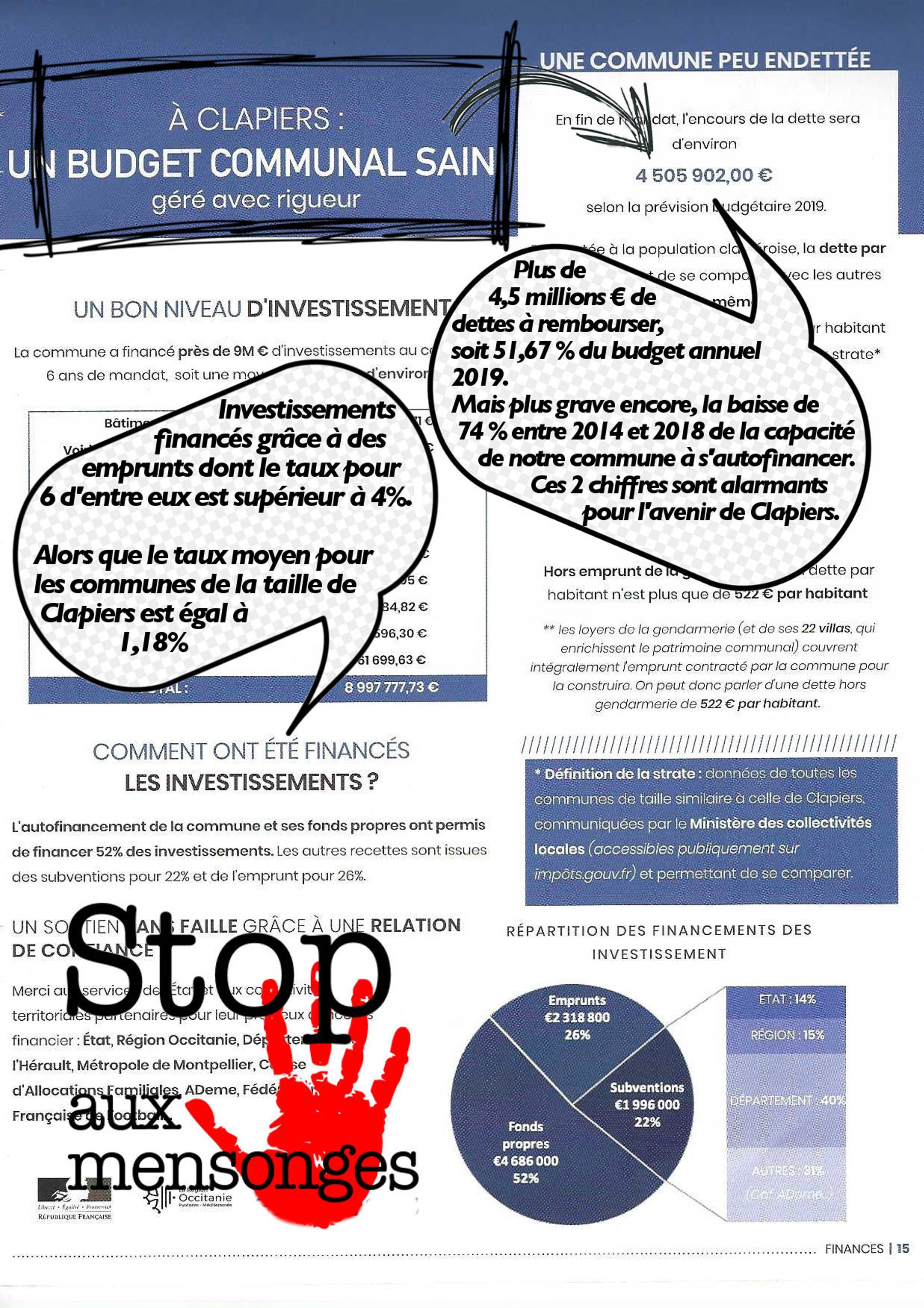 Le contre bilan du maire sortant de Clapiers sur les finances communales - 2/2